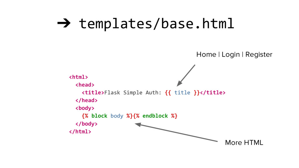 <html> <head> <title>Flask Simple Auth: {{ titl...