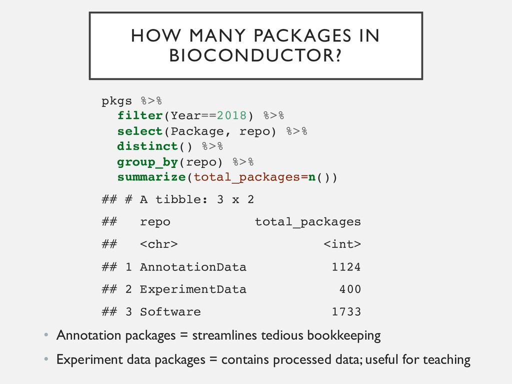 HOW MANY PACKAGES IN BIOCONDUCTOR? pkgs %>% fil...
