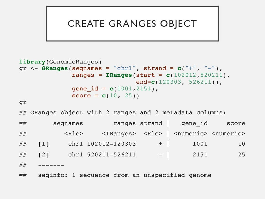 CREATE GRANGES OBJECT library(GenomicRanges) gr...