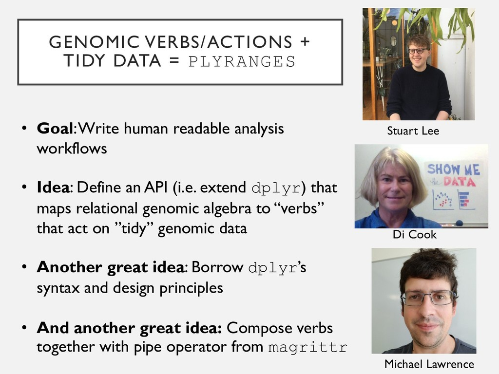 GENOMIC VERBS/ACTIONS + TIDY DATA = PLYRANGES •...