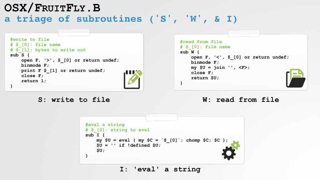 a triage of subroutines ('S', 'W', & I) OSX/FRU...