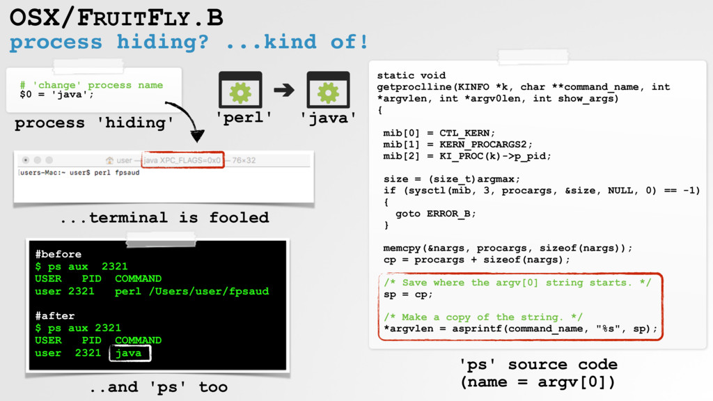 process hiding? ...kind of! OSX/FRUITFLY.B # 'c...