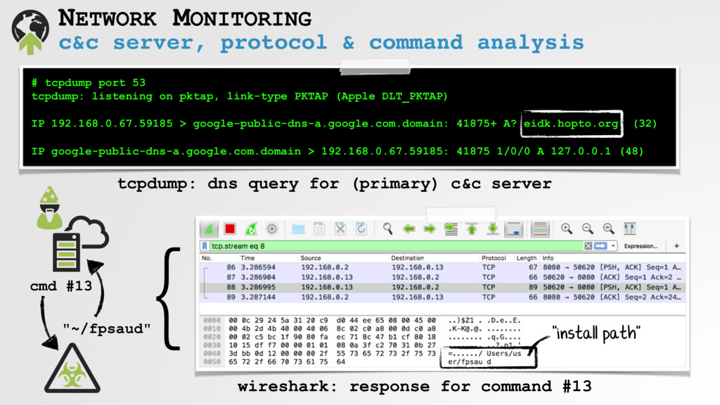 c&c server, protocol & command analysis NETWORK...