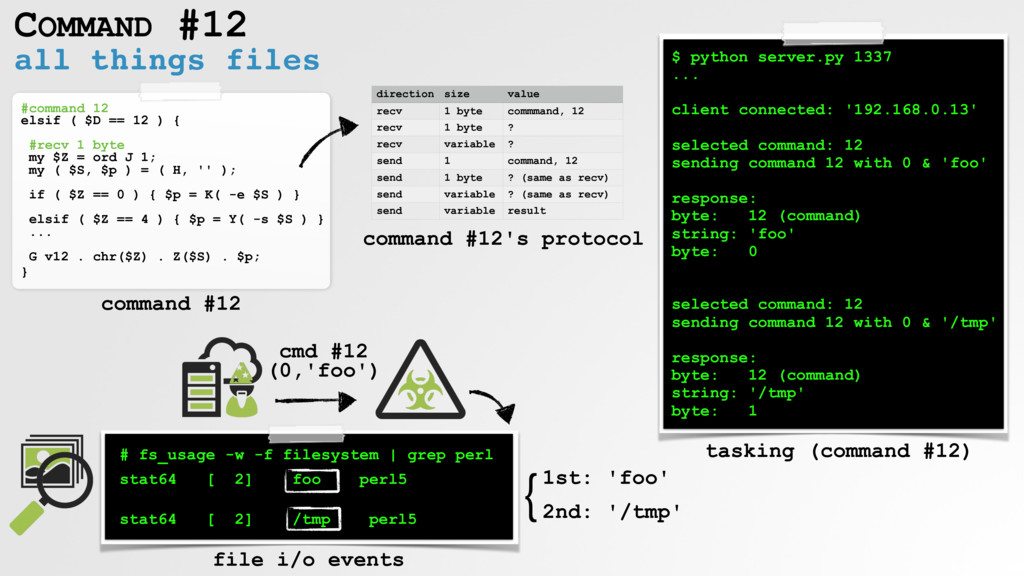 all things files COMMAND #12 #command 12 elsif ...