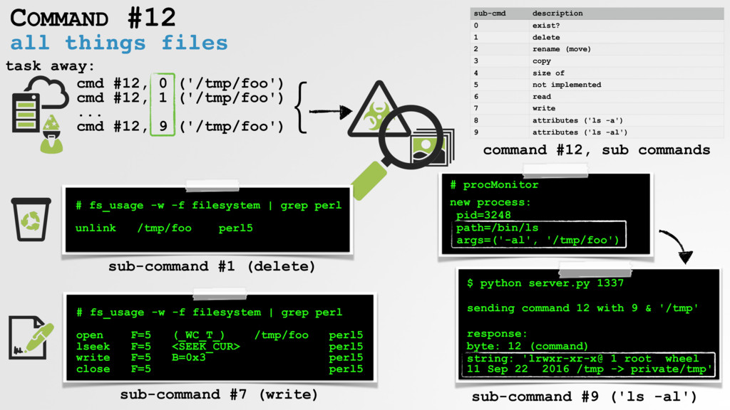 all things files COMMAND #12 sub-cmd descriptio...