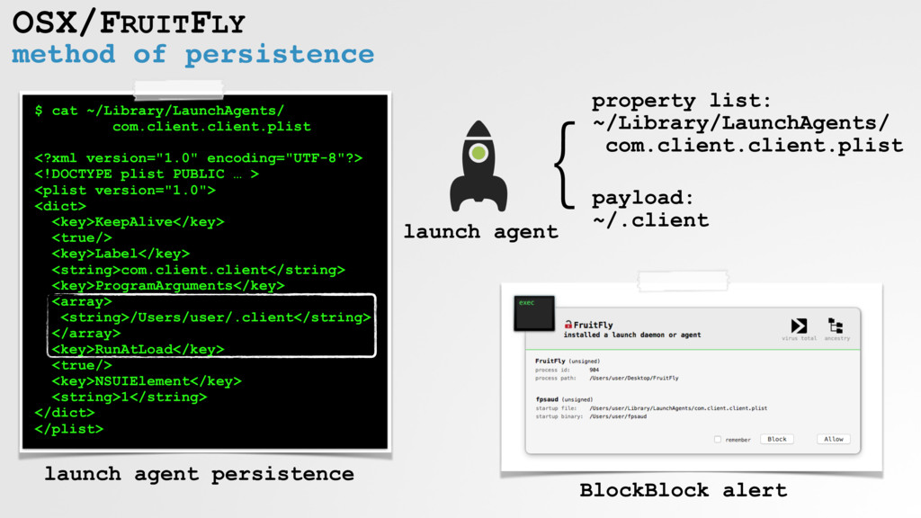method of persistence OSX/FRUITFLY $ cat ~/Libr...