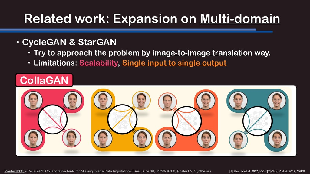 Related work: Expansion on Multi-domain Poster ...