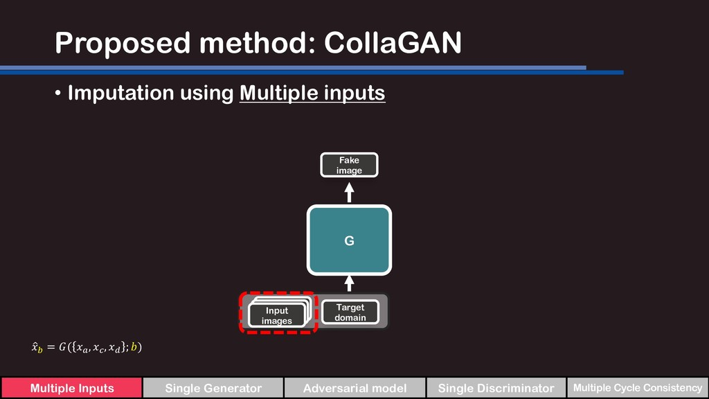 Proposed method: CollaGAN • Imputation using Mu...