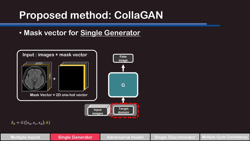 Proposed method: CollaGAN • Mask vector for Sin...