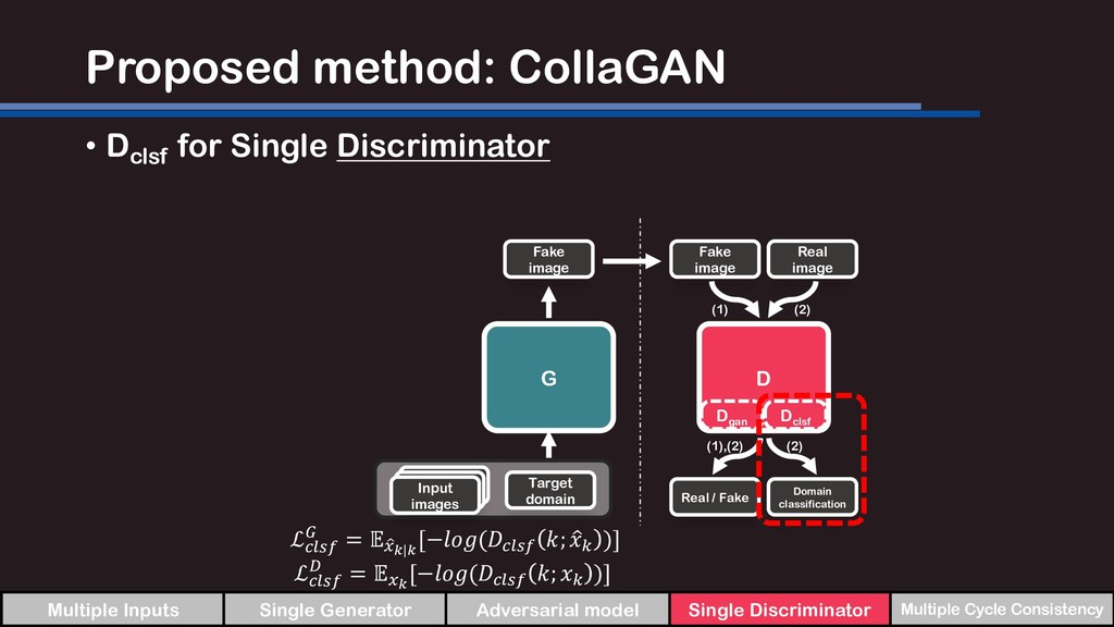 Proposed method: CollaGAN • Dclsf for Single Di...
