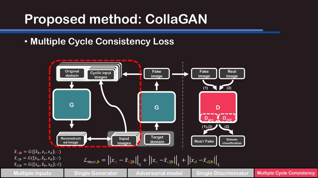 Proposed method: CollaGAN • Multiple Cycle Cons...