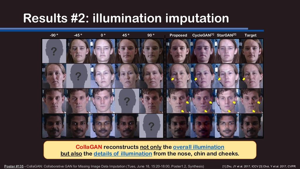 Results #2: illumination imputation -90 º -45 º...