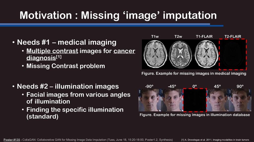 Motivation : Missing 'image' imputation • Needs...