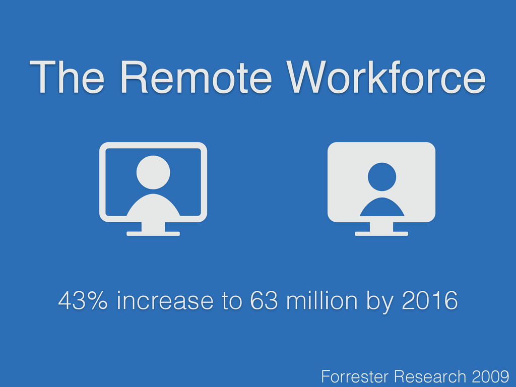 Forrester Research 2009 43% increase to 63 mill...