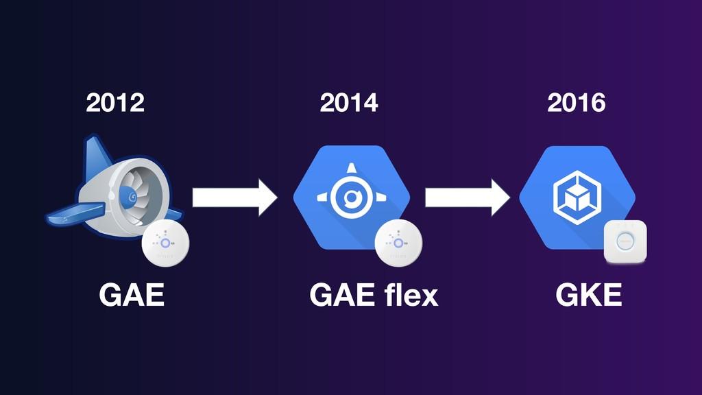 2012 2014 2016 2012 GAE GAE flex GKE