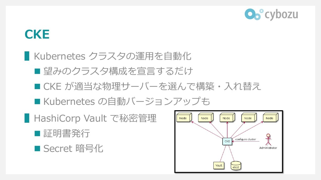 CKE ▌Kubernetes クラスタの運用を自動化 ◼ 望みのクラスタ構成を宣言するだけ ...