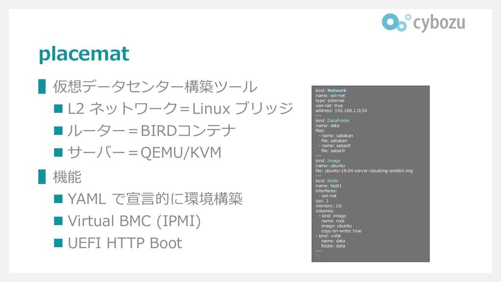 placemat ▌仮想データセンター構築ツール ◼ L2 ネットワーク=Linux ブリッジ...