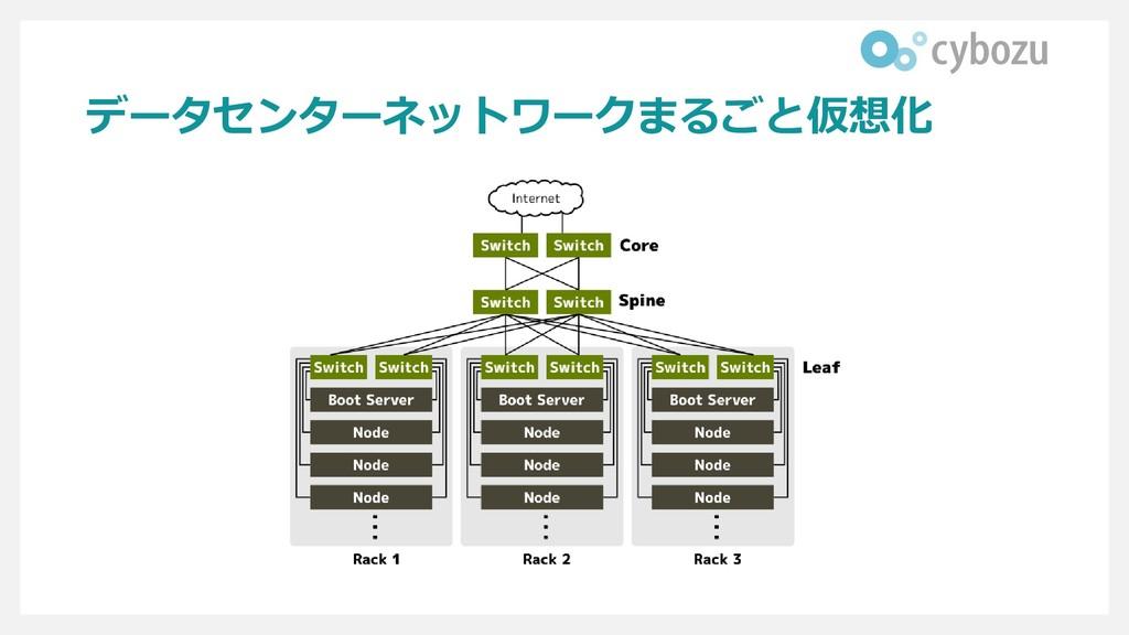 データセンターネットワークまるごと仮想化