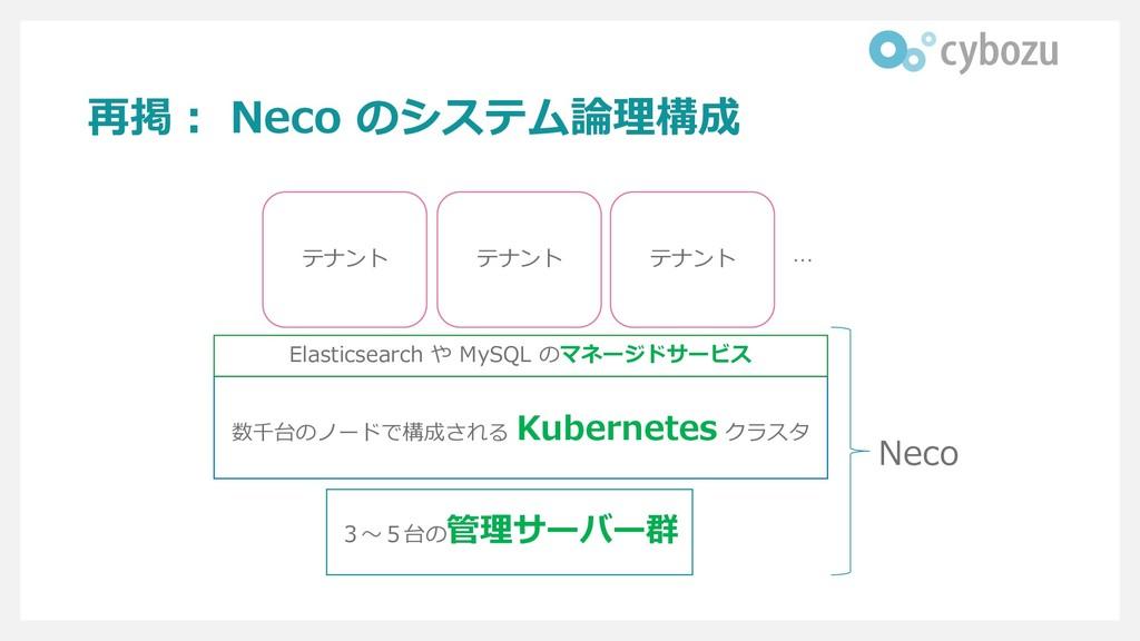 再掲: Neco のシステム論理構成 3~5台の管理サーバー群 数千台のノードで構成される K...