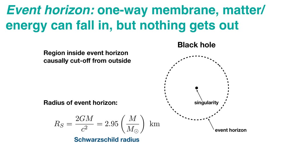 Event horizon: one-way membrane, matter/ energy...