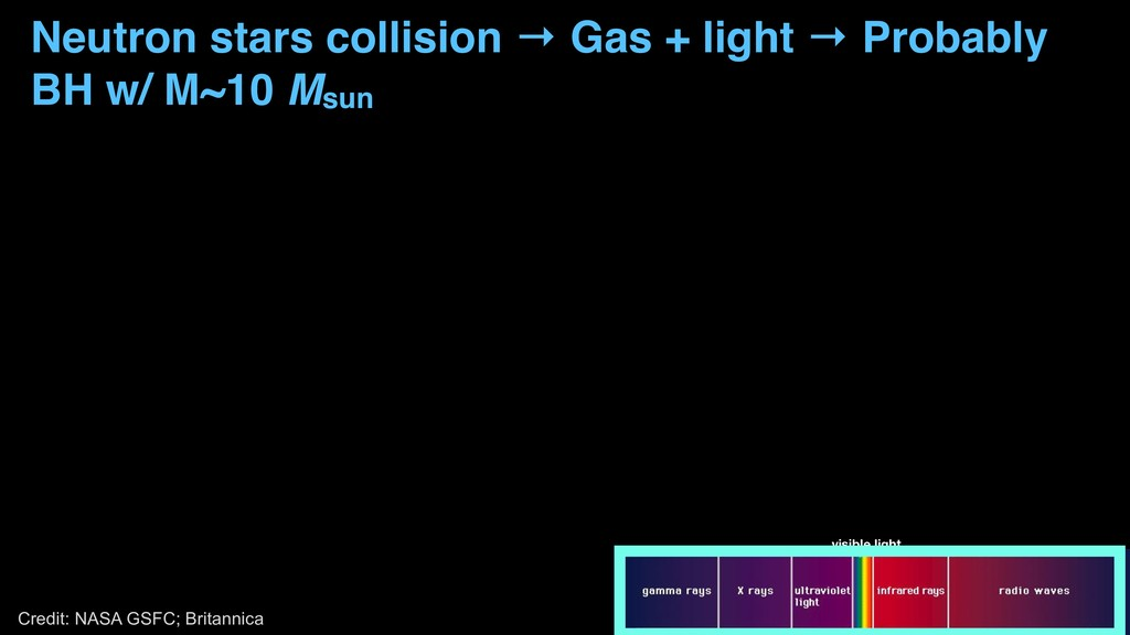 Neutron stars collision → Gas + light → Probabl...