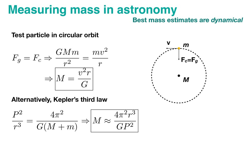 Fg = Fc ) GMm r2 = mv2 r Measuring mass in astr...