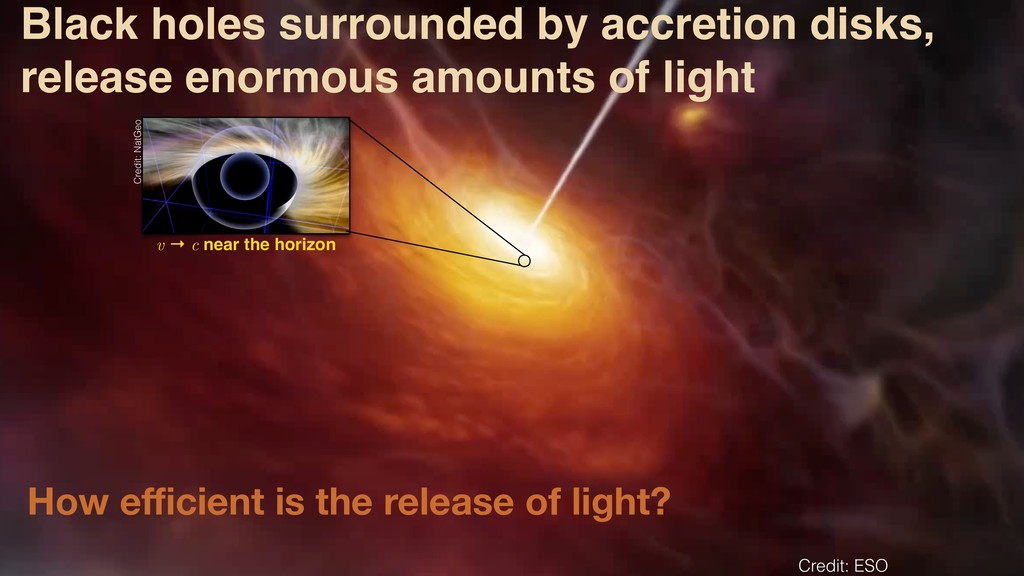 Credit: ESO Black holes surrounded by accretion...