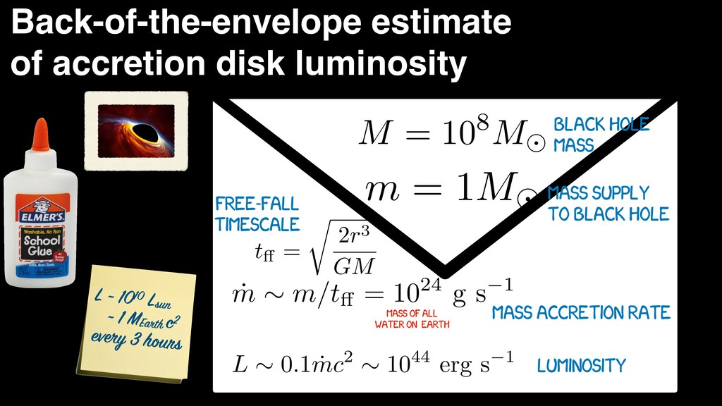 mass supply to black hole Back-of-the-envelope ...