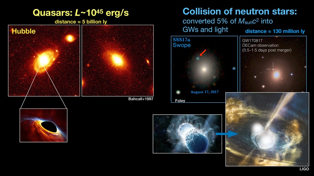 Collision of neutron stars: converted 5% of Msu...