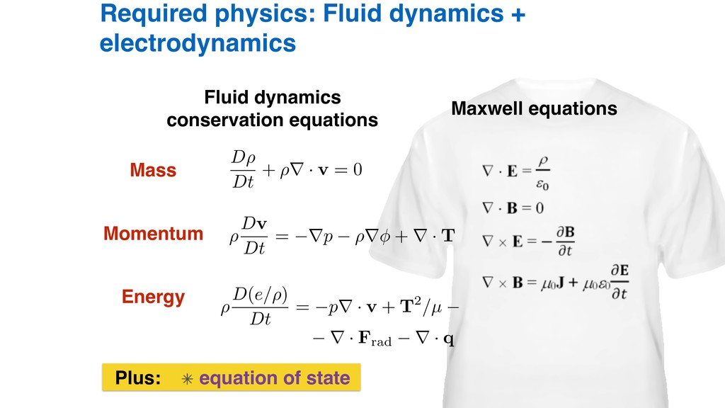 Required physics: Fluid dynamics + electrodynam...