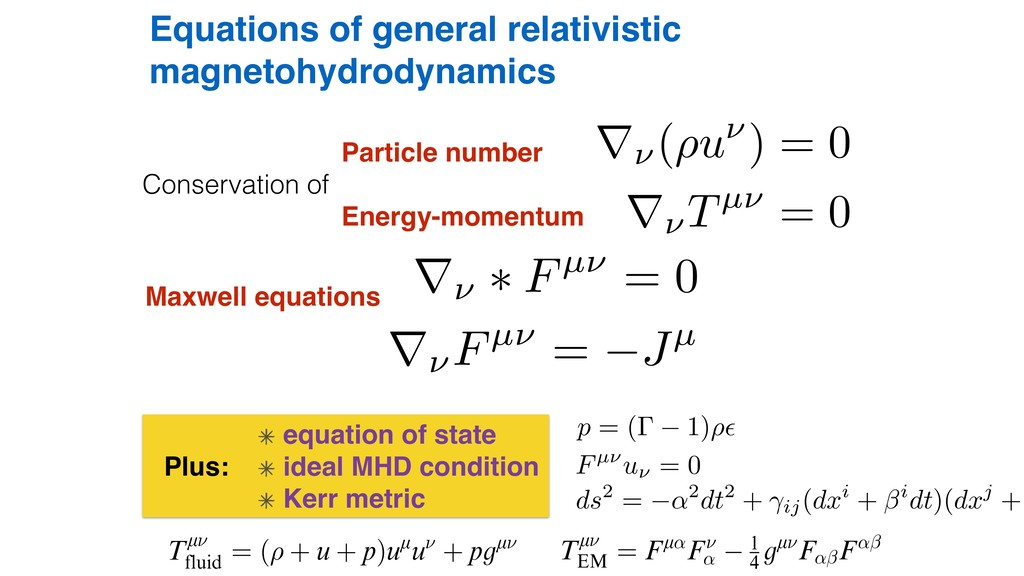 Equations of general relativistic magnetohydrod...