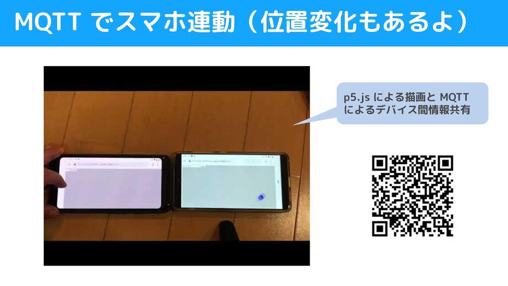 MQTT でスマホ連動(位置変化もあるよ) p5.js による描画と MQTT によるデバイス...