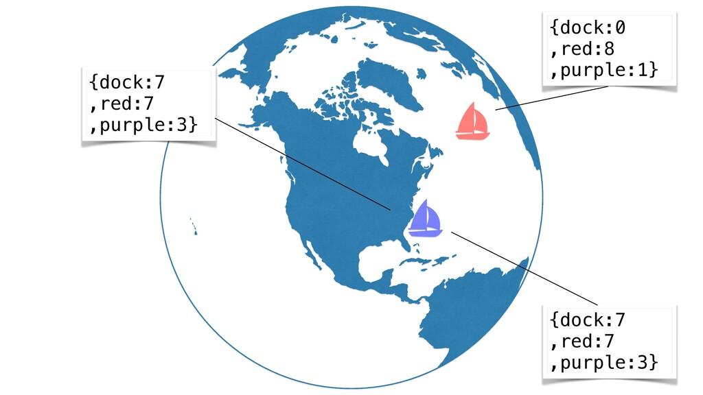 {dock:7 ,red:7 ,purple:3} {dock:7 ,red:7 ,purpl...