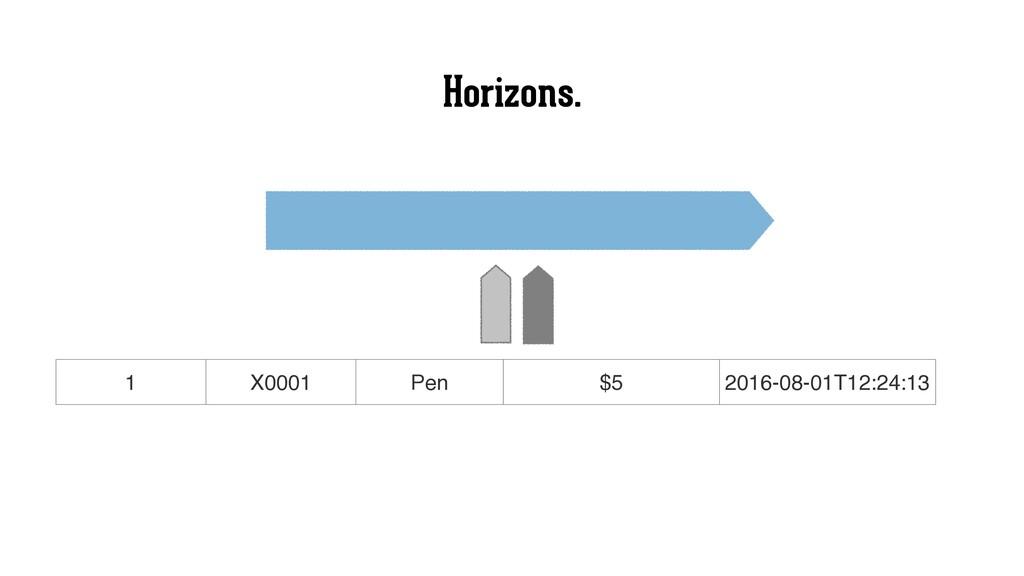 Horizons. 1 X0001 Pen $5 2016-08-01T12:24:13