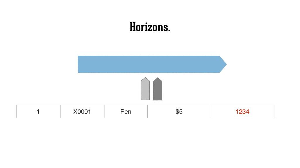 Horizons. 1 X0001 Pen $5 1234