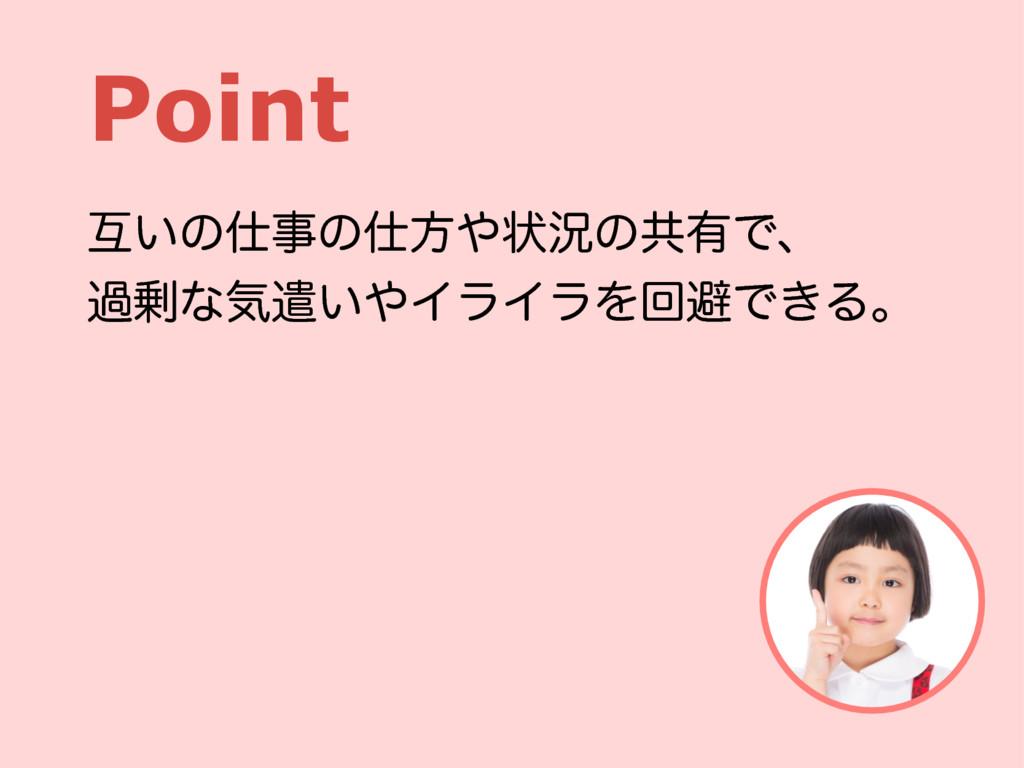 ޓ͍ͷࣄͷํঢ়گͷڞ༗Ͱɺ աͳؾݣ͍ΠϥΠϥΛճආͰ͖Δɻ Point