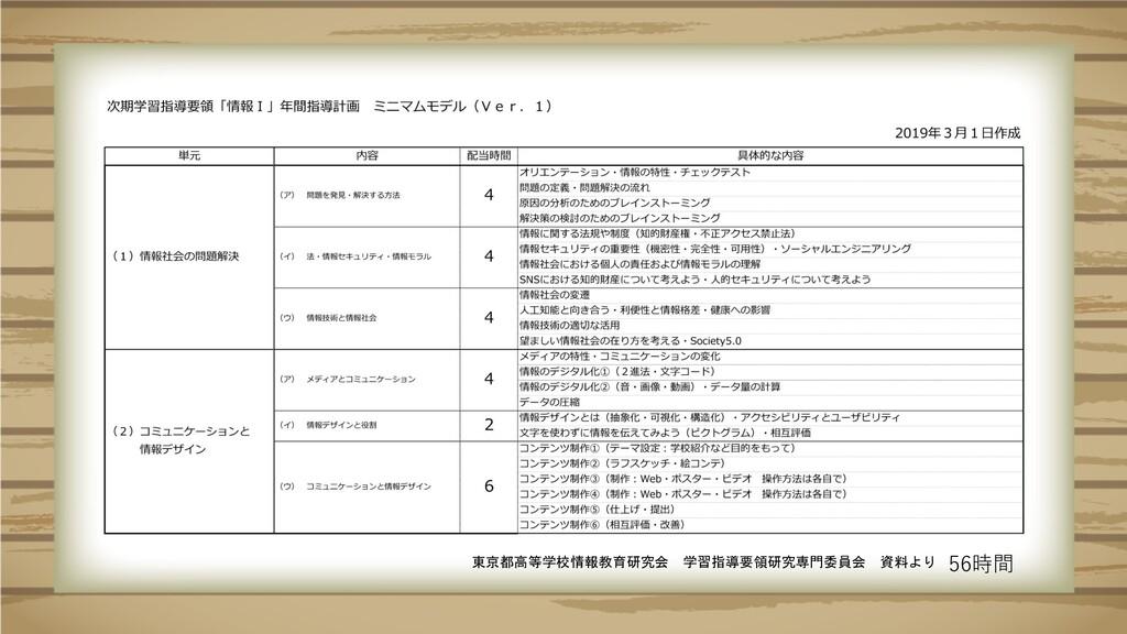 56時間 東京都高等学校情報教育研究会 学習指導要領研究専門委員会 資料より