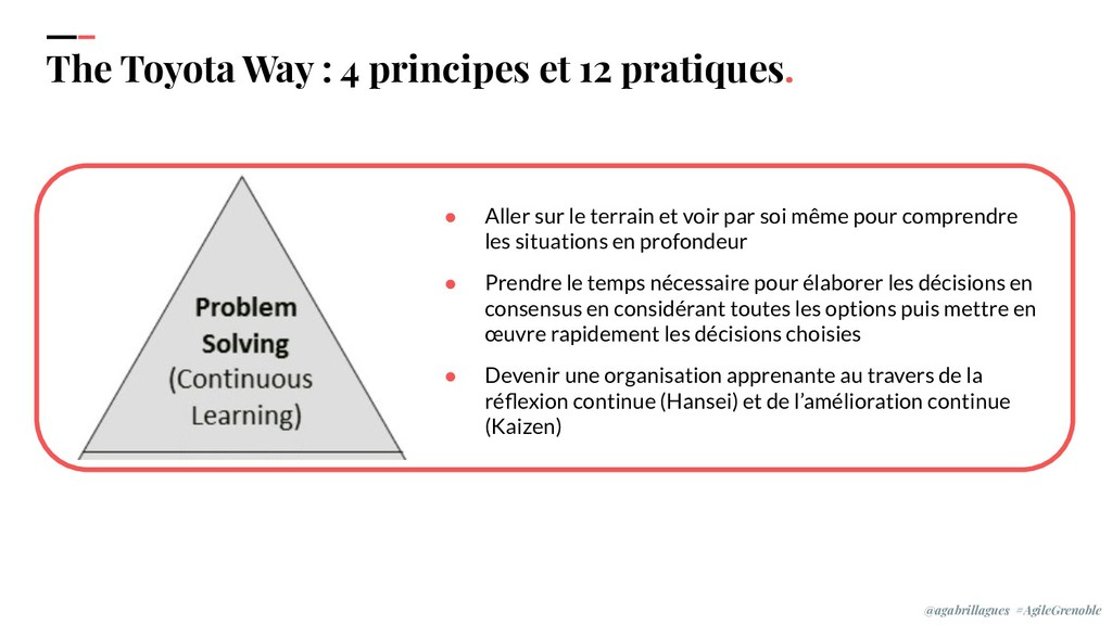 IPPON 2019 The Toyota Way : 4 principes et 12 p...