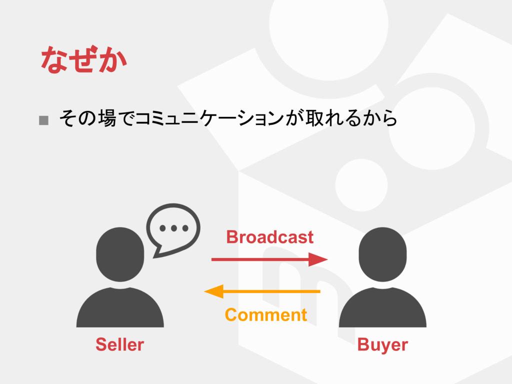 なぜか Seller Buyer Broadcast Comment ■ そ 場でコミュニケー...