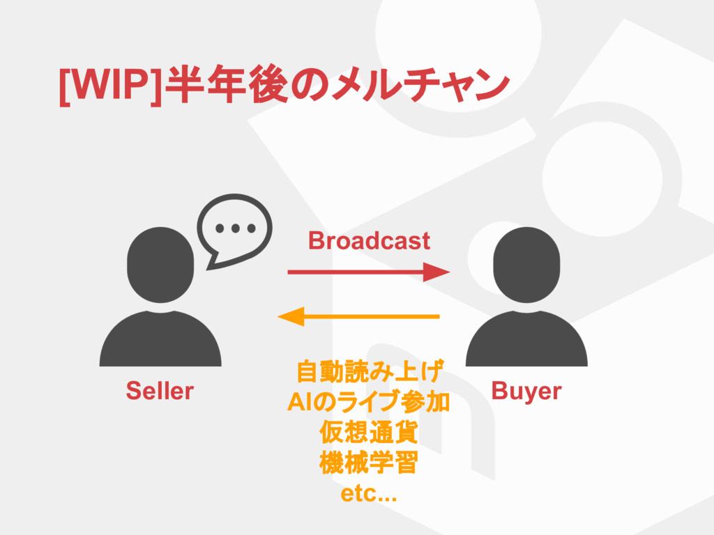 [WIP]半年後 メルチャン Seller Buyer Broadcast 自動読み上げ AI...