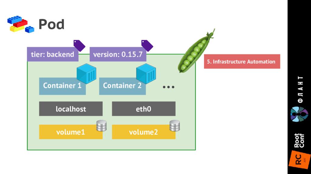 Pod Container 1 Container 2 ... localhost eth0 ...