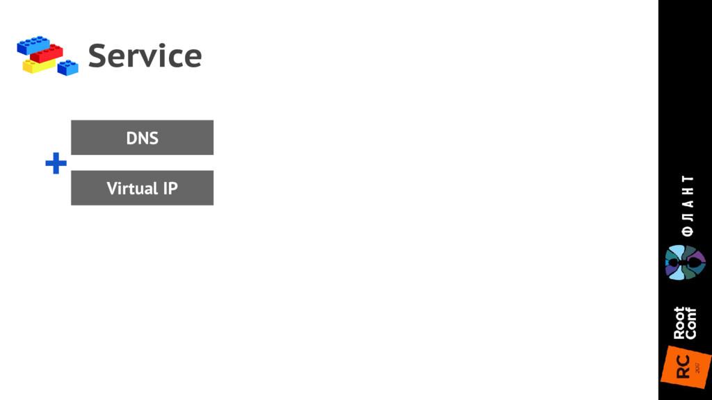 Service DNS + Virtual IP