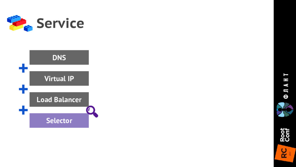 Selector Service DNS Load Balancer + Virtual IP...