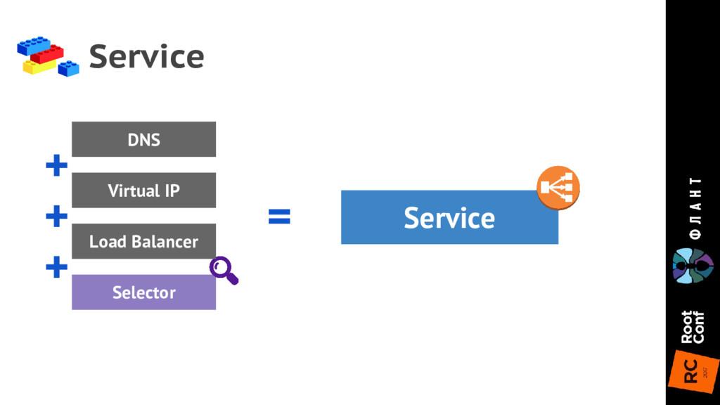 Selector Service Service DNS Load Balancer + = ...