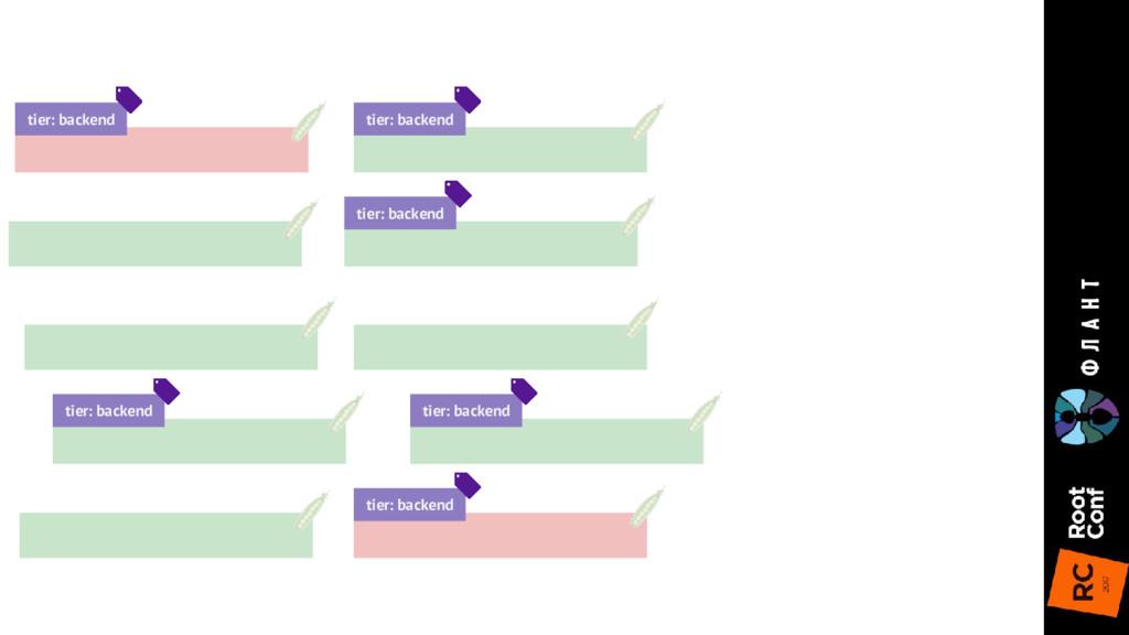 tier: backend tier: backend tier: backend tier:...