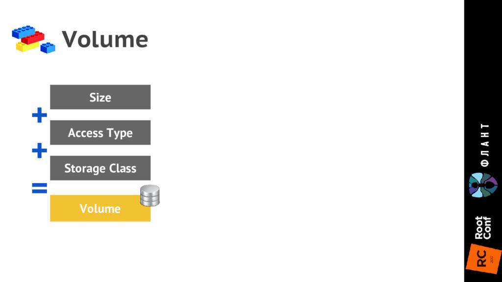 Volume Volume Storage Class Access Type Size + ...