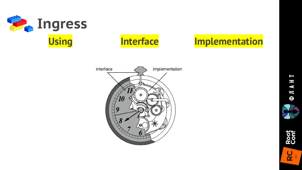 Ingress Using Interface Implementation