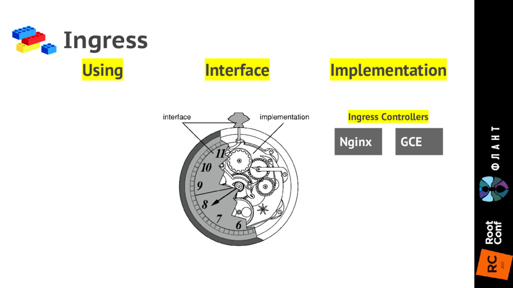 Ingress Using Interface Implementation Nginx GC...