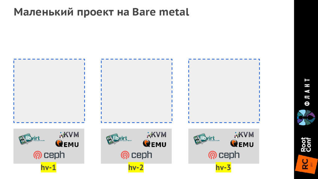 Маленький проект на Bare metal hv-1 hv-2 hv-3